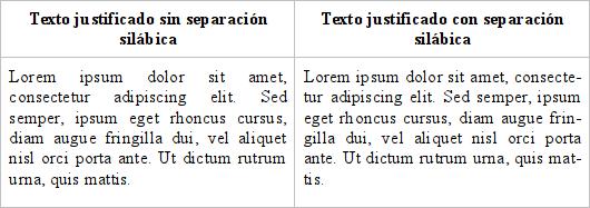 separacion_silabica